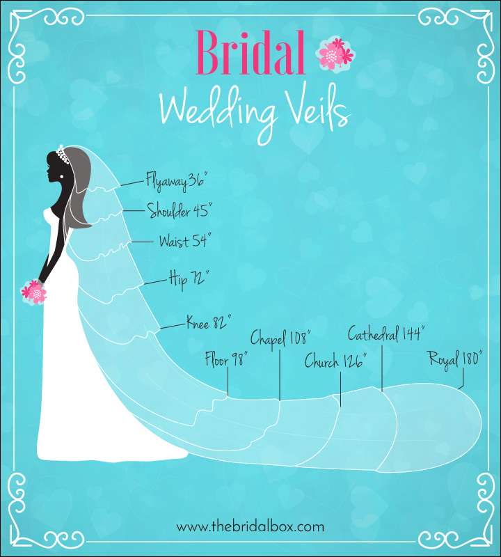 Wedding Veils - The Basics