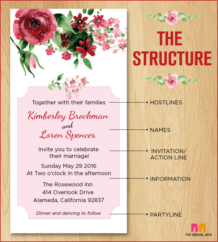 Wedding Invitation Wording Infographic