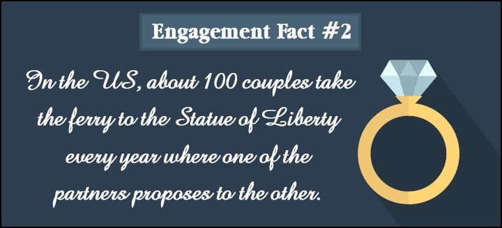 Engagement Quotes - Fact 2
