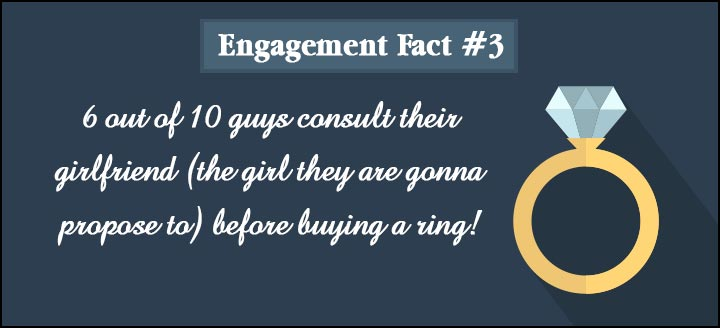 Engagement Quotes - Fact 3