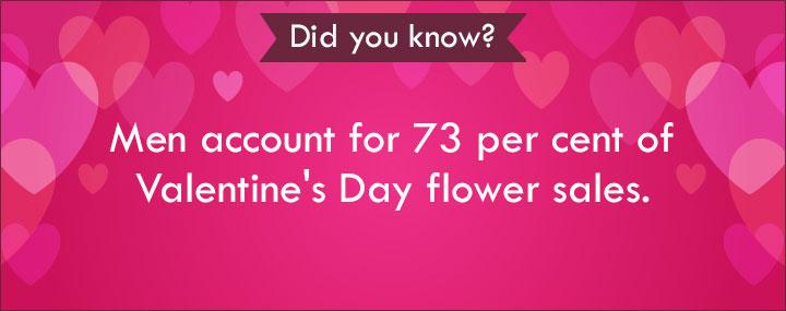 Valentine Love Poems - 73%